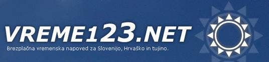 Vreme123.net vreme